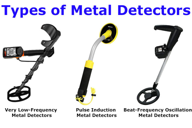 What are metal detectors and why are they a need in treasure hunting?