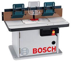 Bosch RA1171